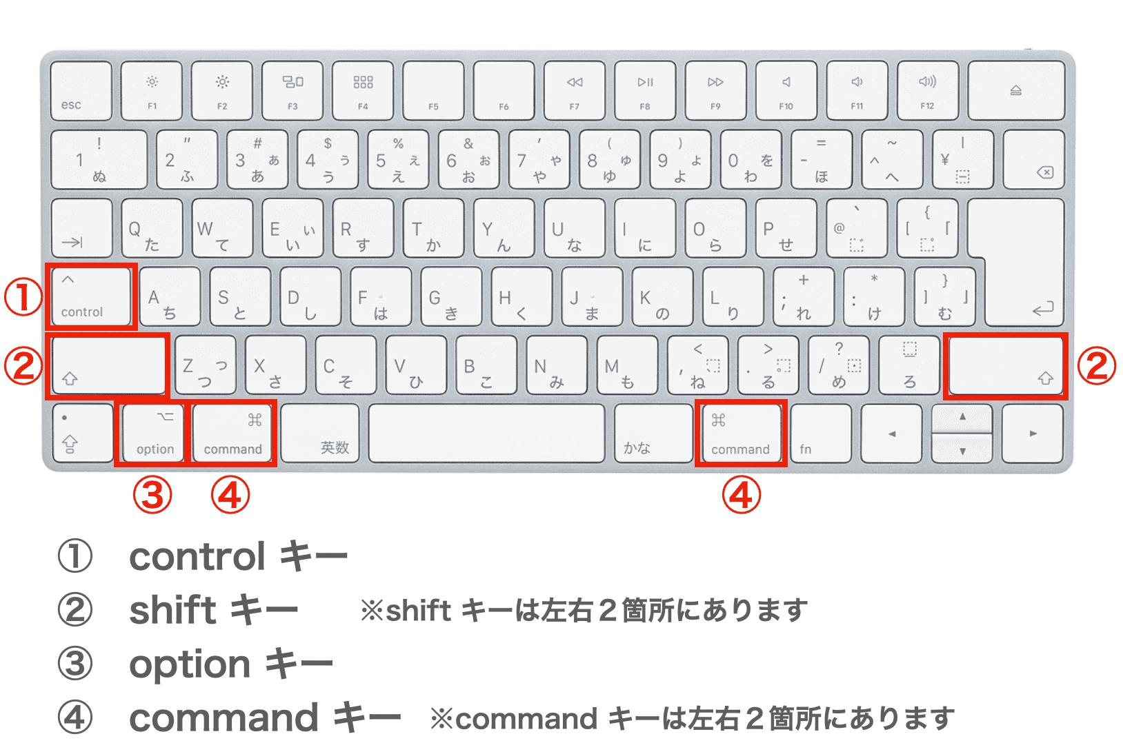 Macのショートカットキーでよく使う4つのキー